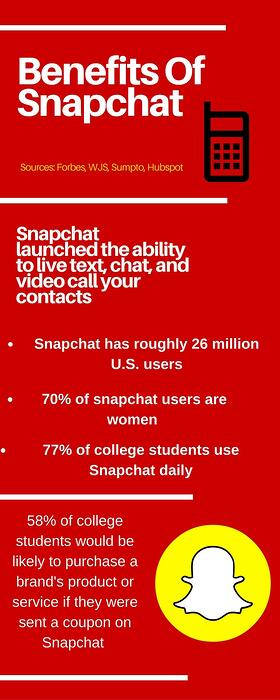 How to effectively you snapchat for marketing