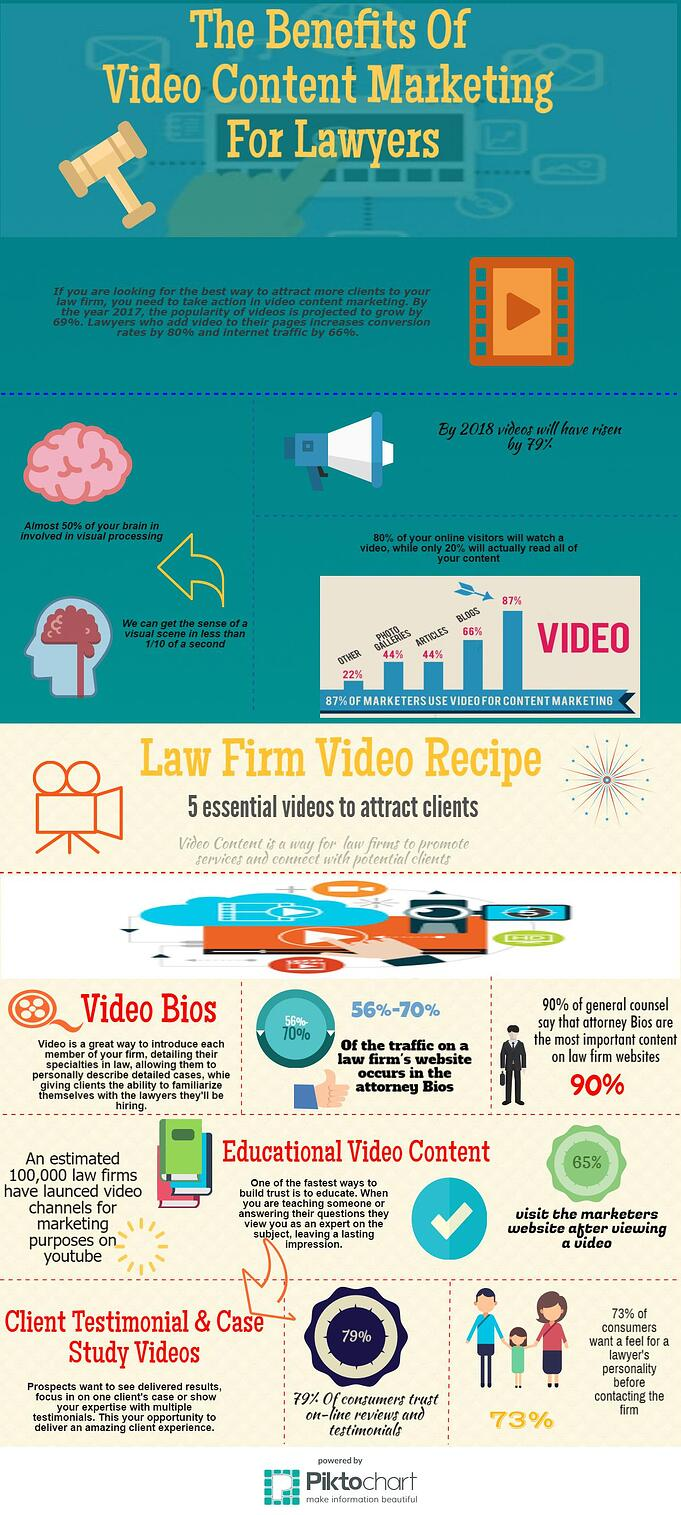 Video Content Marketing for Lawyers