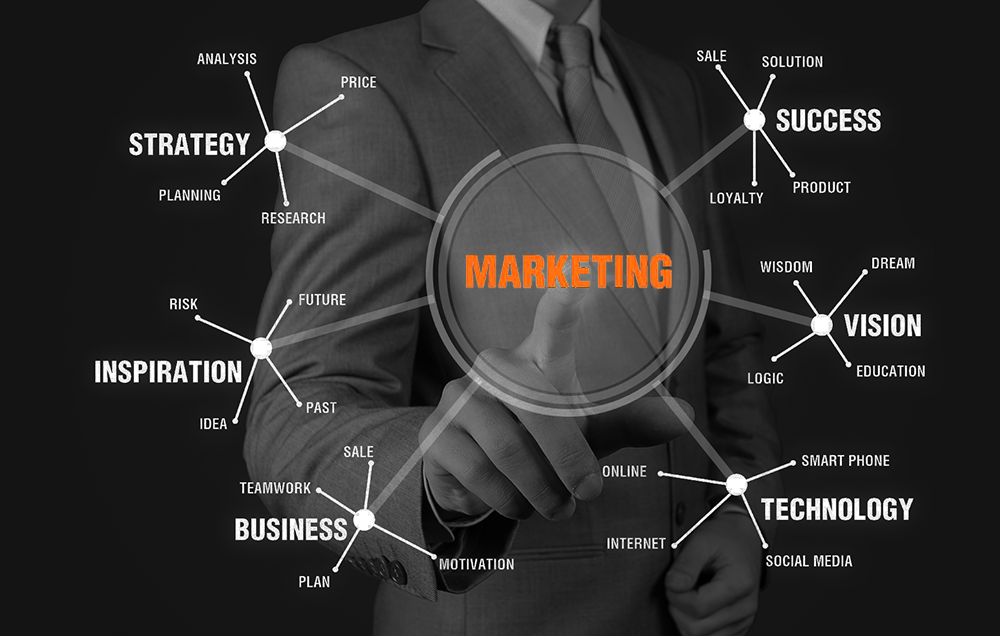 Hands on marketing approach